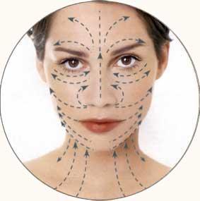 Применение кремов для кожи